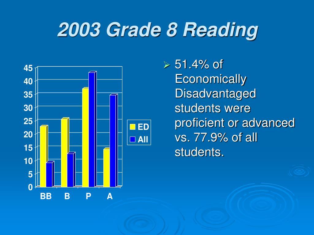 2003 Grade 8 Reading