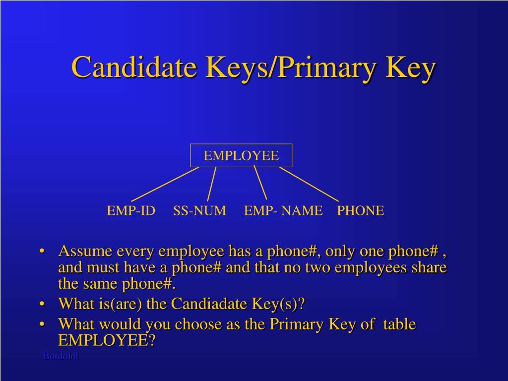 Candidate Keys/Primary Key