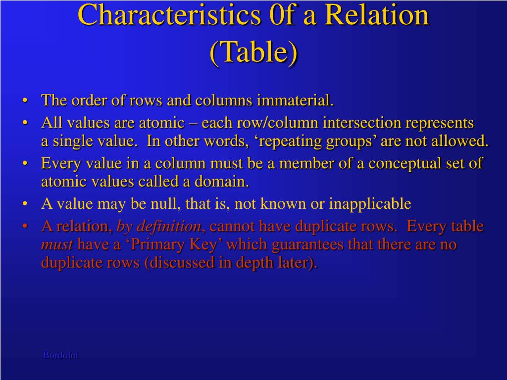 Characteristics 0f a Relation (Table)