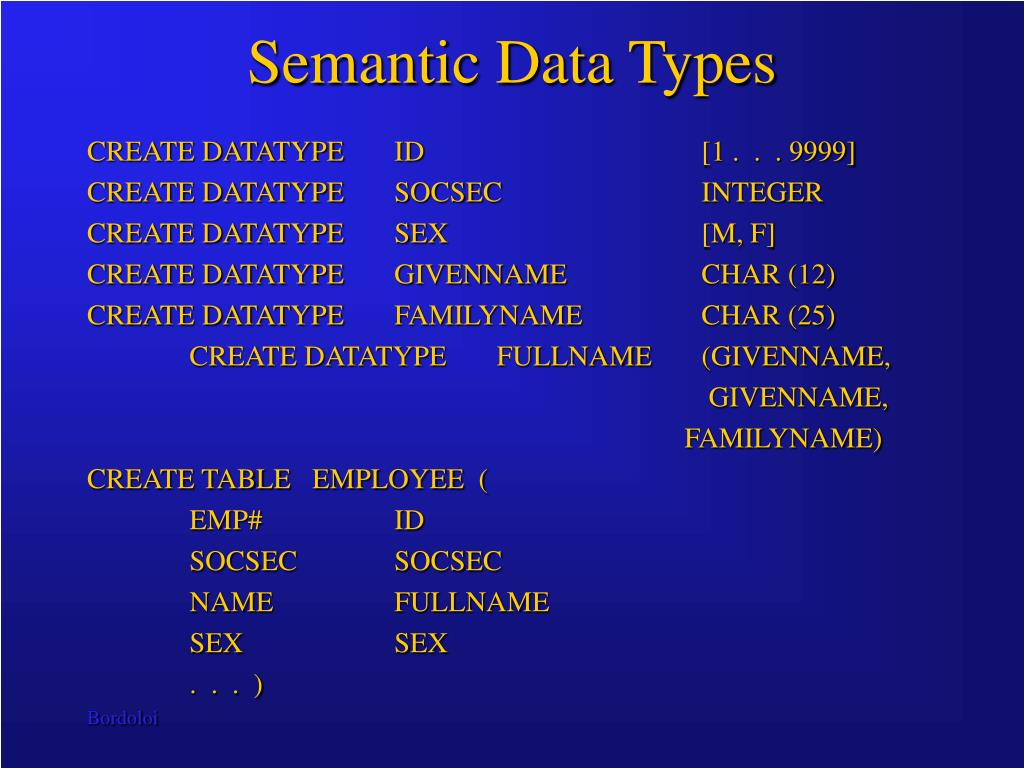 Semantic Data Types