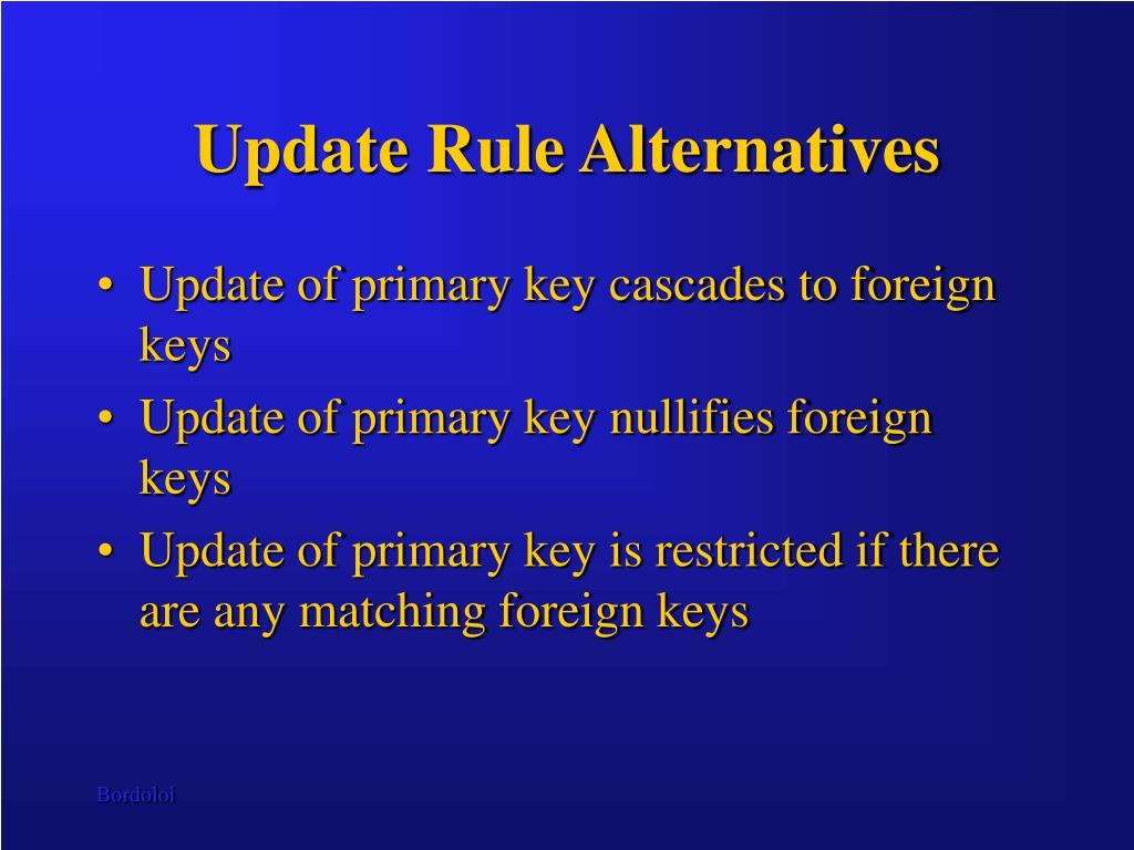 Update Rule Alternatives