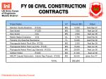 fy 08 civil construction contracts