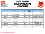 fy08 iis sfo environmental program
