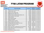 fy08 latam program
