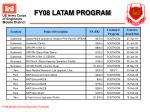 fy08 latam program10
