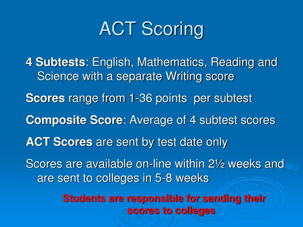 ACT Scoring
