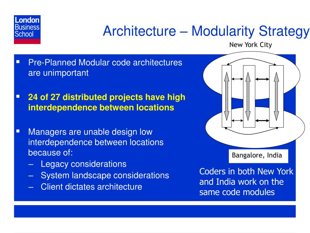 Pre-Planned Modular code architectures are unimportant