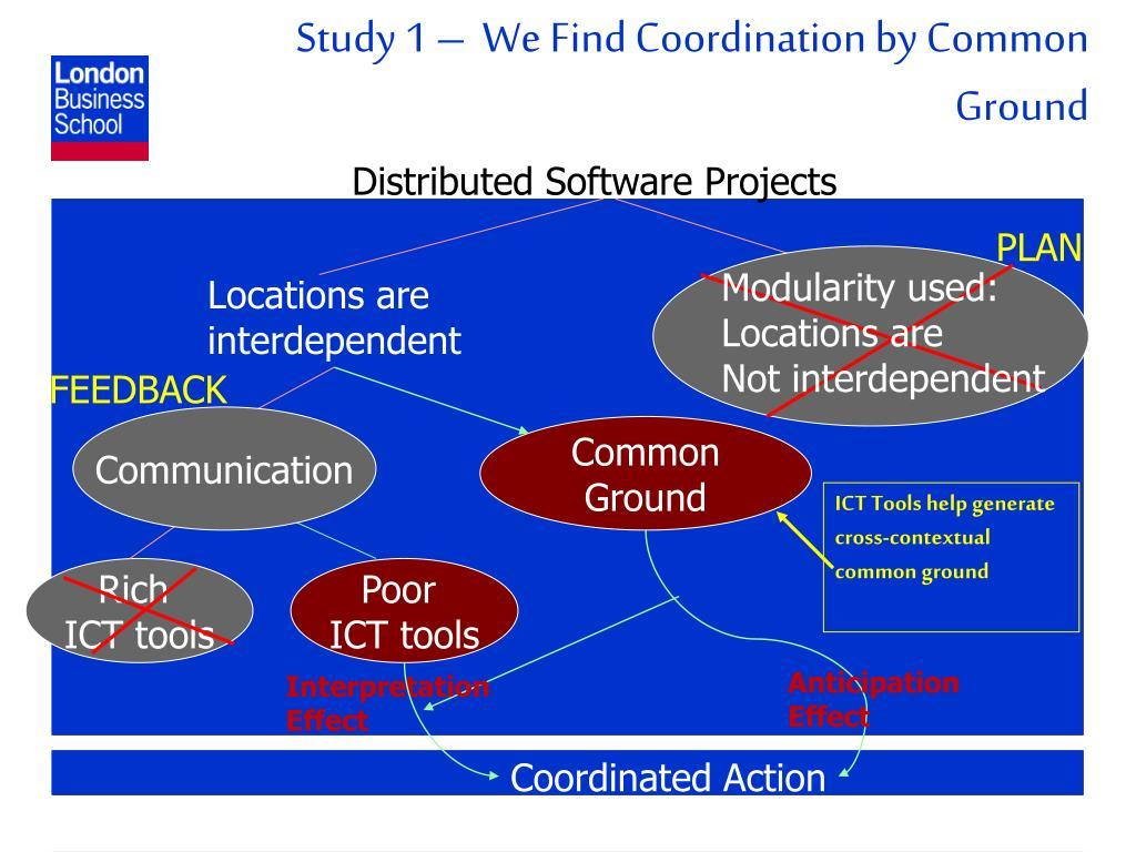 ICT Tools help generate cross-contextual common ground