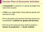circular flow of economic activities