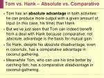 tom vs hank absolute vs comparative