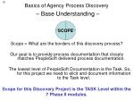 basics of agency process discovery base understanding19