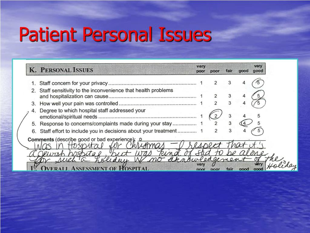 Patient Personal Issues