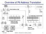 overview of p6 address translation