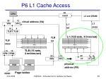 p6 l1 cache access