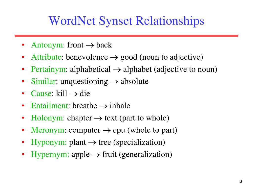 WordNet Synset Relationships