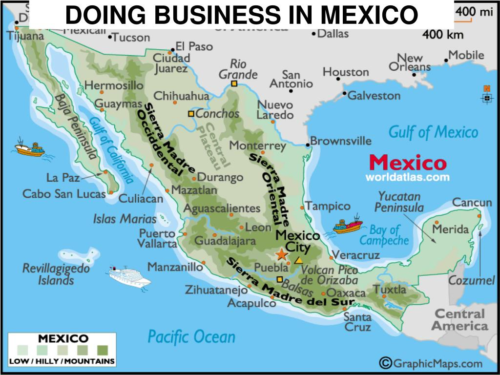 doing business in mexico l.