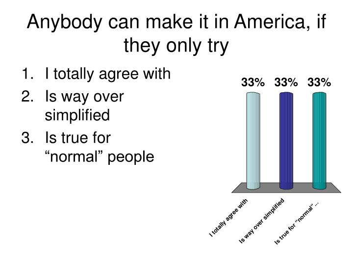 Anybody can make it in america if they only try