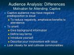 audience analysis differences motivation for attending captive