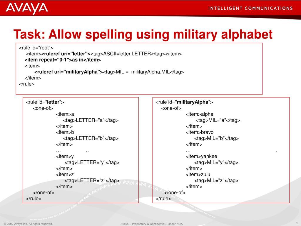 Task: Allow spelling using military alphabet