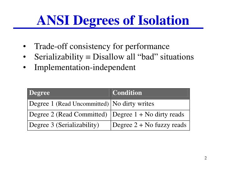 Ansi degrees of isolation