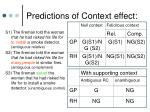 predictions of context effect