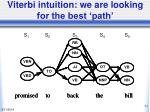 viterbi intuition we are looking for the best path