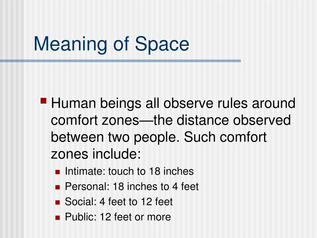 Meaning of Space