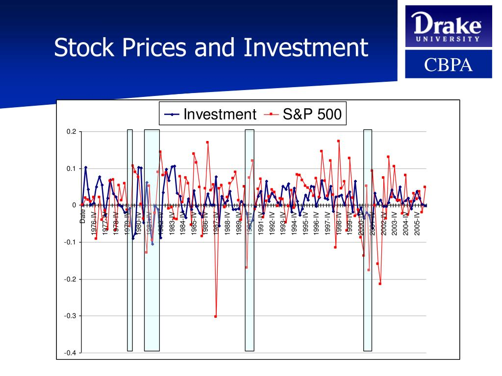 Stock Prices and Investment