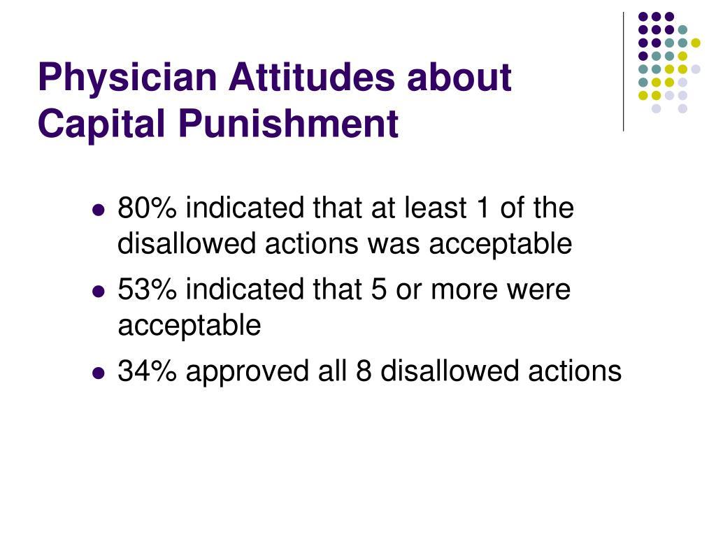 Physician Attitudes about