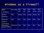 windows as a firewall