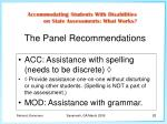 the panel recommendations