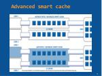advanced smart cache