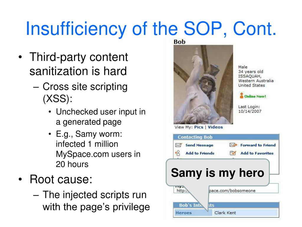Insufficiency of the SOP, Cont.