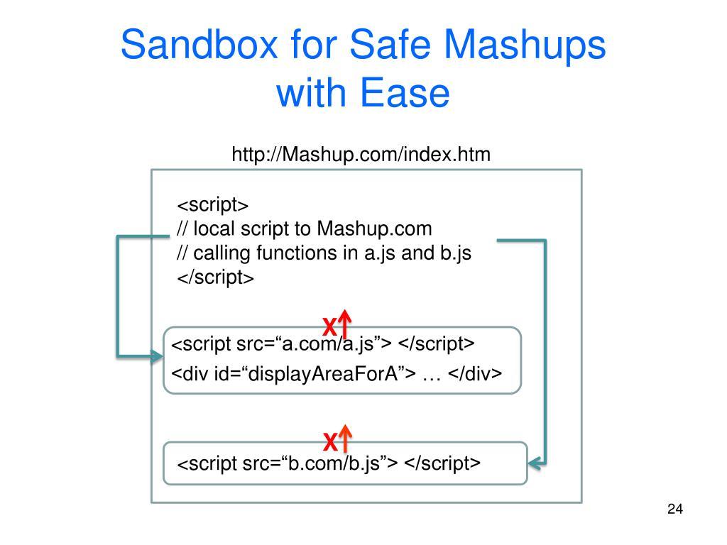 Sandbox for Safe