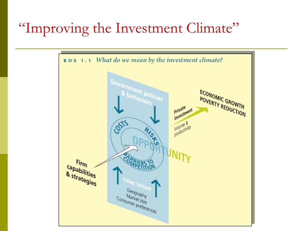 """""""Improving the Investment Climate"""""""