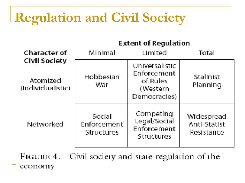 Regulation and Civil Society