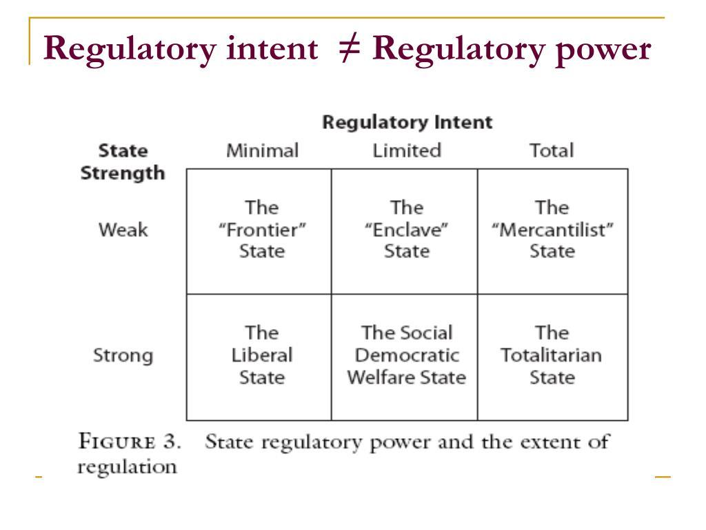 Regulatory intent  ≠ Regulatory power