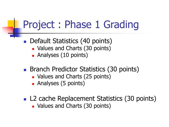 Project phase 1 grading