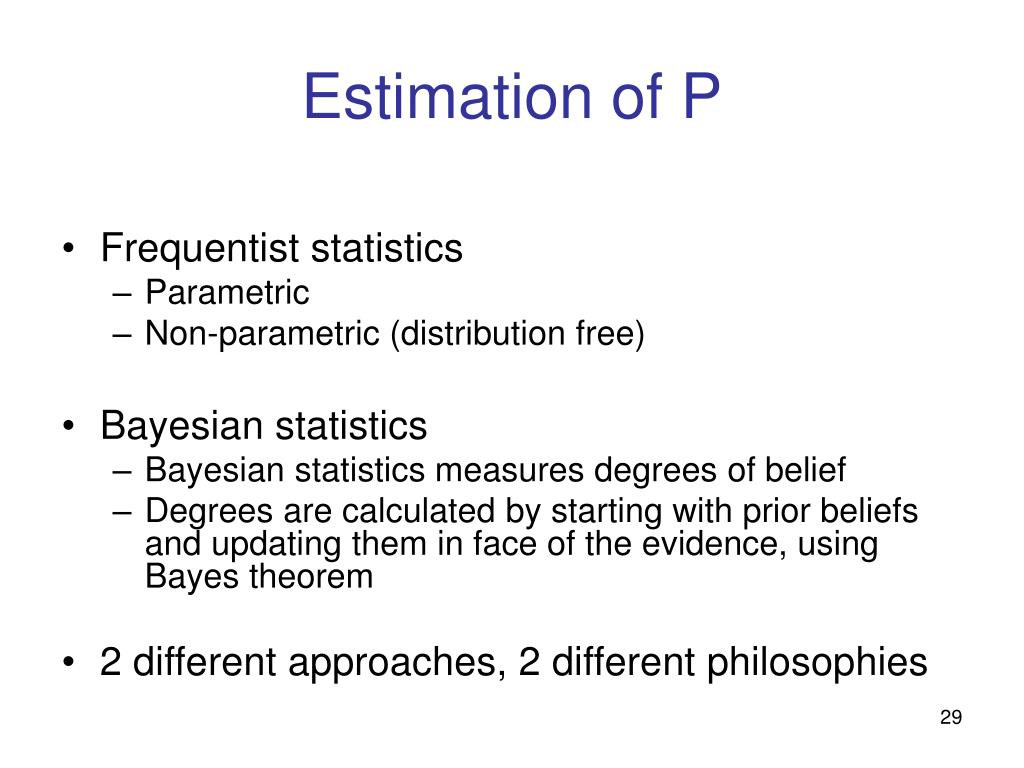 Estimation of P
