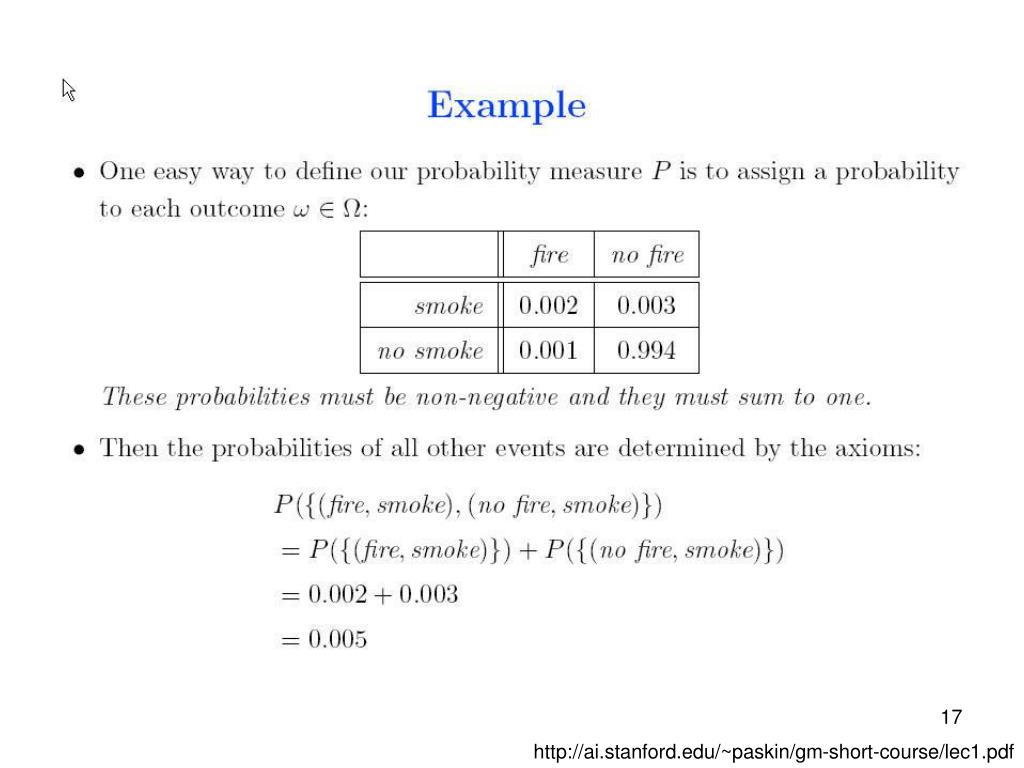 http://ai.stanford.edu/~paskin/gm-short-course/lec1.pdf