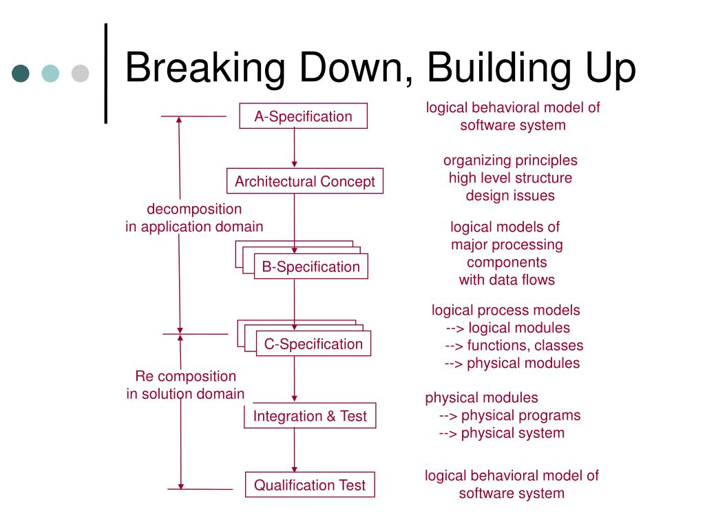 Breaking Down, Building Up