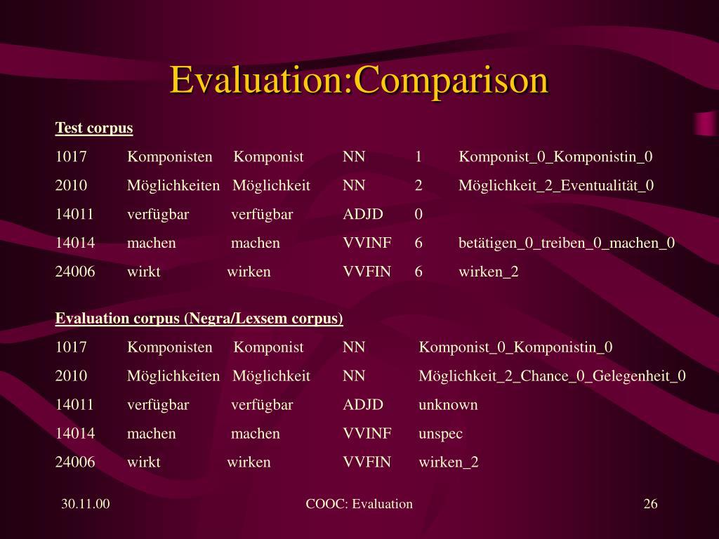 Evaluation:Comparison