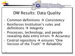 dw results data quality