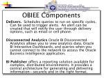 obiee components