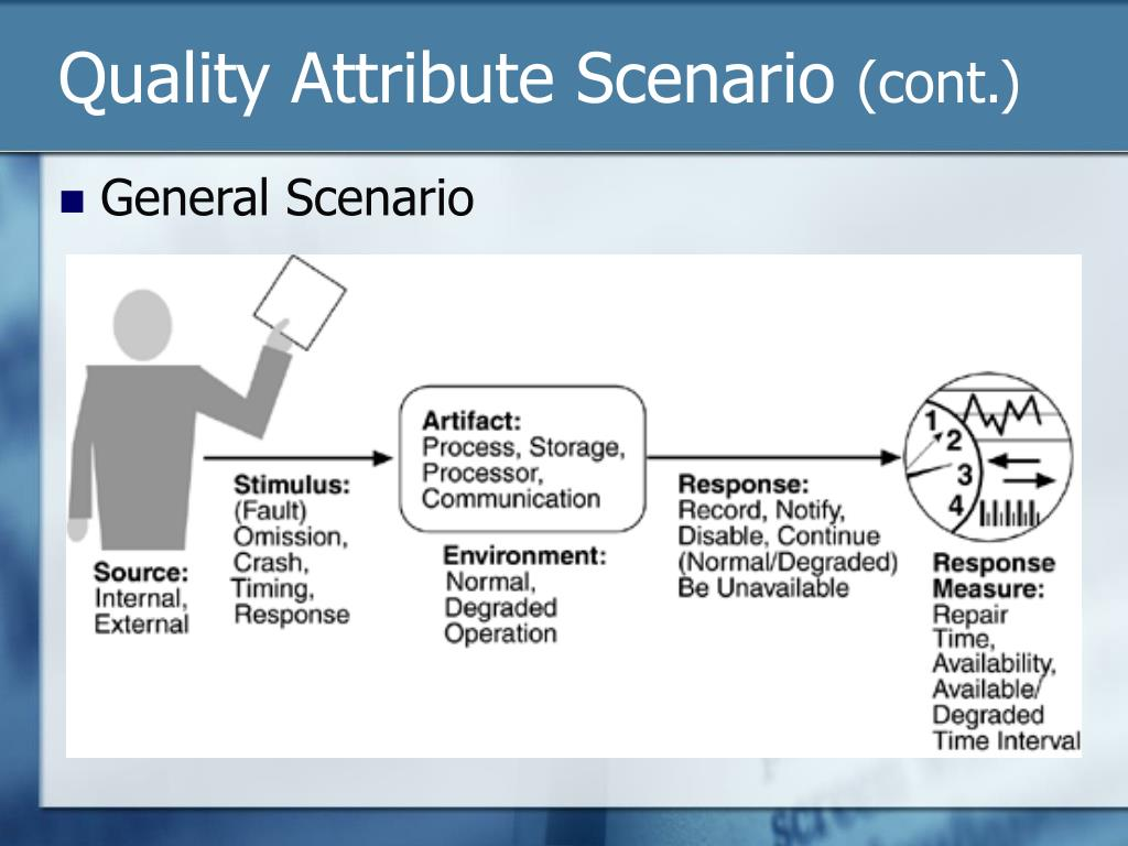 Quality Attribute Scenario