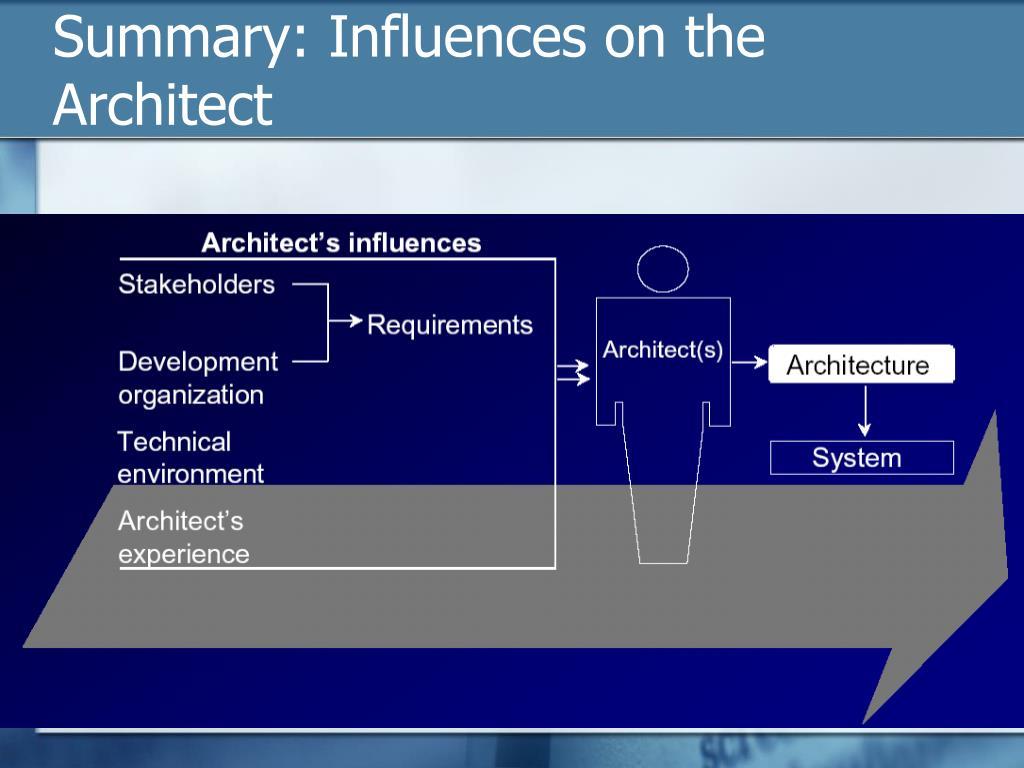Summary: Influences on the Architect