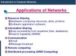 applications of networks