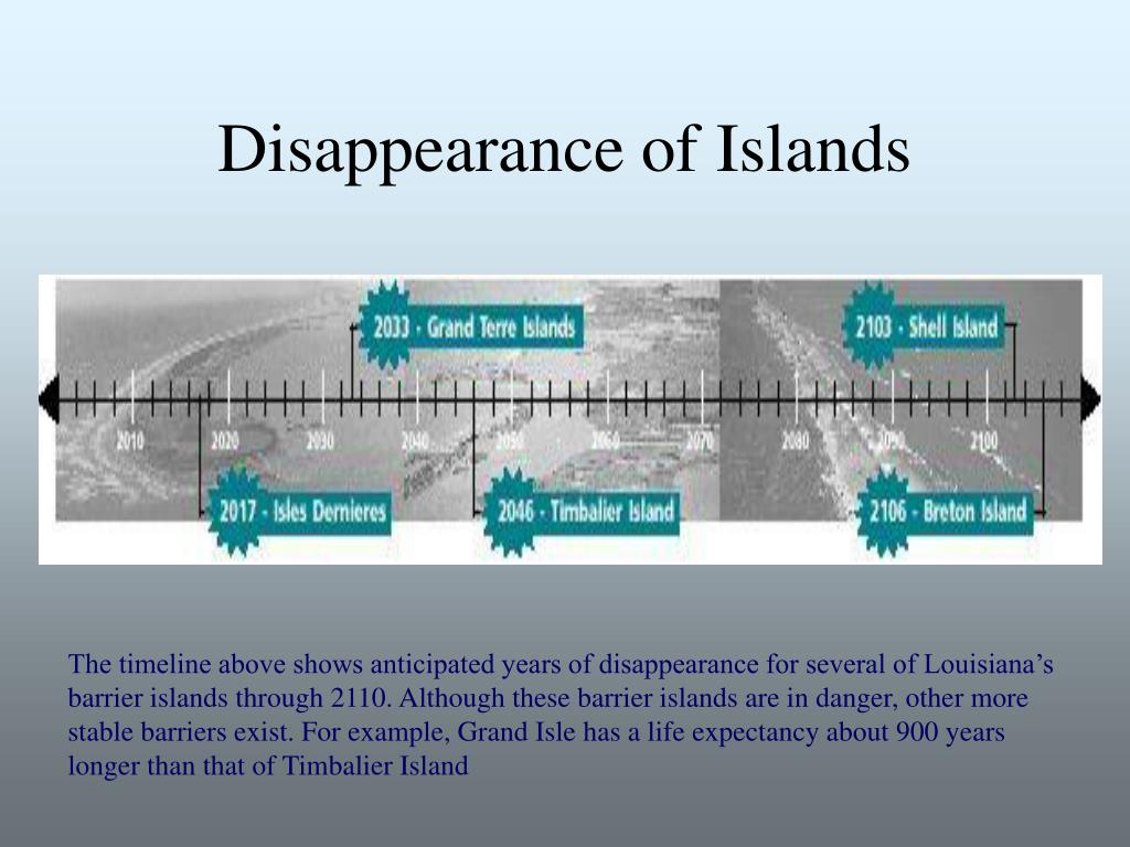 Disappearance of Islands