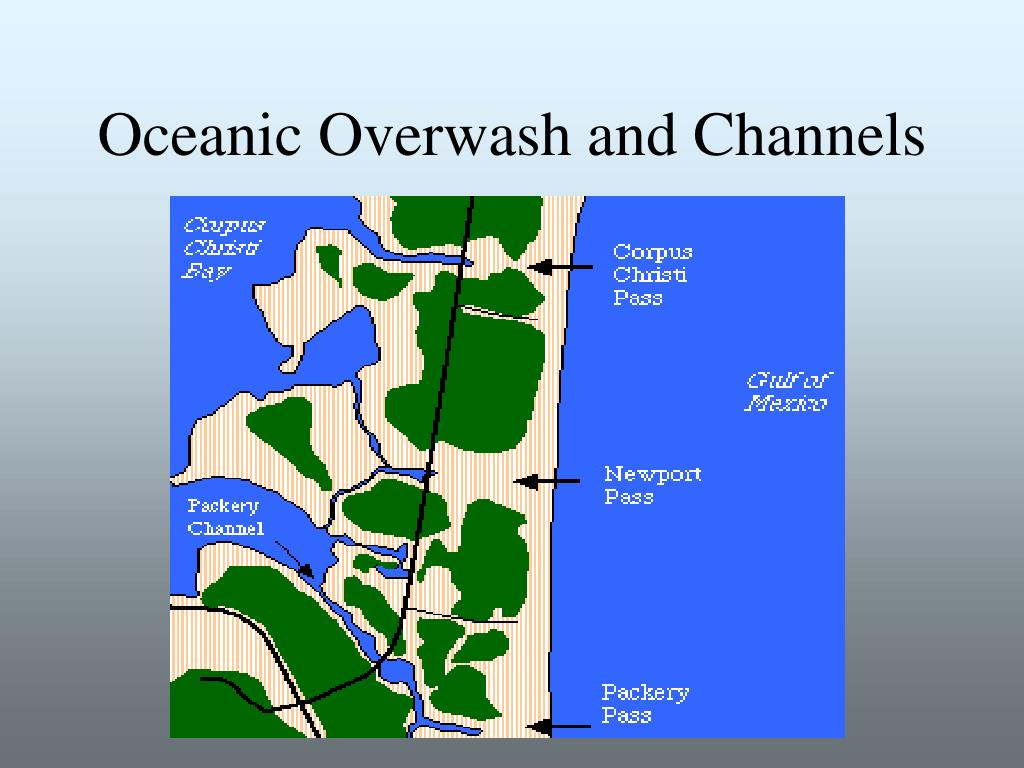 Oceanic Overwash and Channels