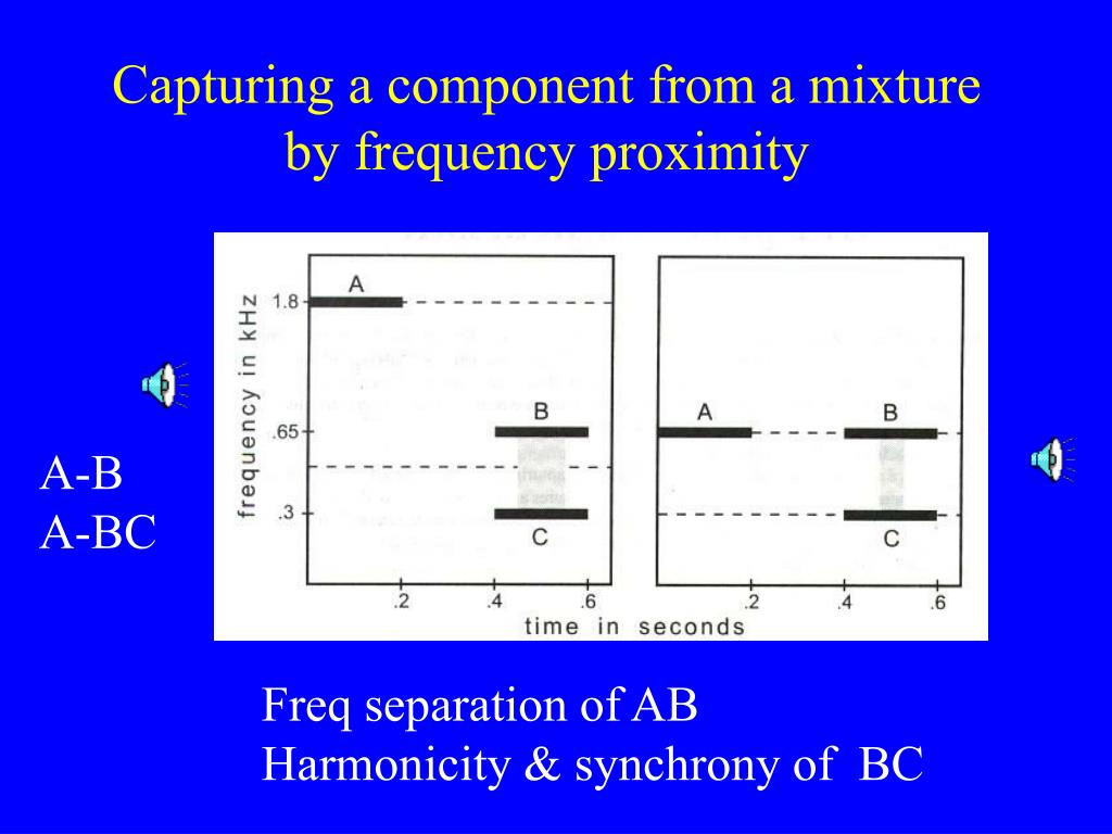 Capturing a component from a mixture by frequency proximity